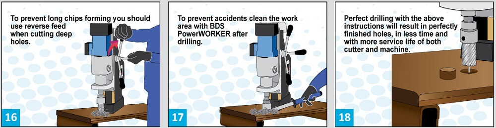 A Professional Guide To Use Magnetic Drilling Machines